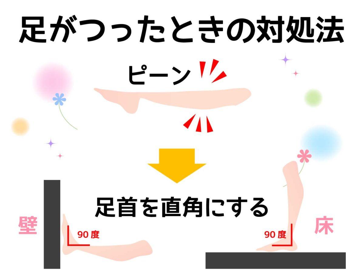 足がつった時の対処法 妊婦の足のつりはきつい