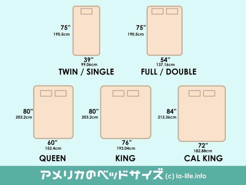 アメリカのベッドサイズ インチ・センチ
