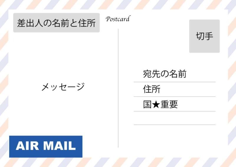 アメリカ(もしくは海外)から日本へ送る。ポストカードの書き方