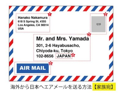 海外から日本へエアメールを送る方法(家族)