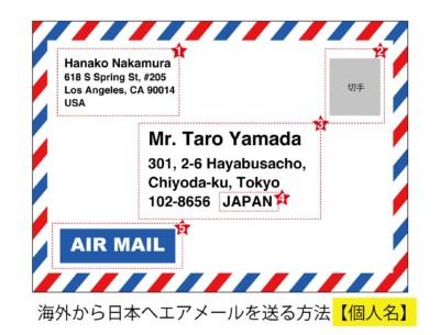 海外から日本へエアメールを送る方法(個人)